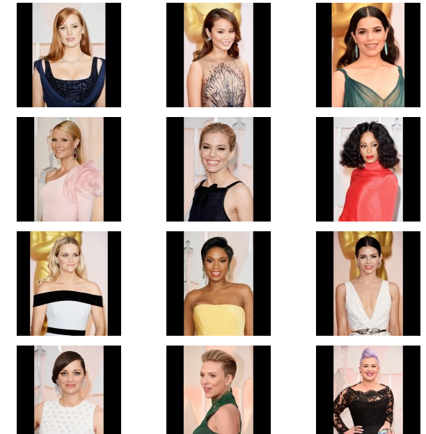 The Oscars Red Carpet 2015 :  Best-Dressed